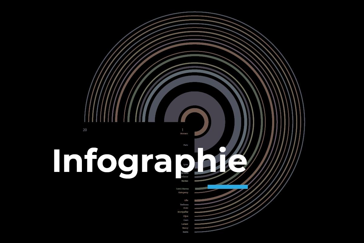 infographie-iram-factory